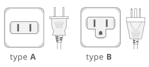 Power Plug type A and type B