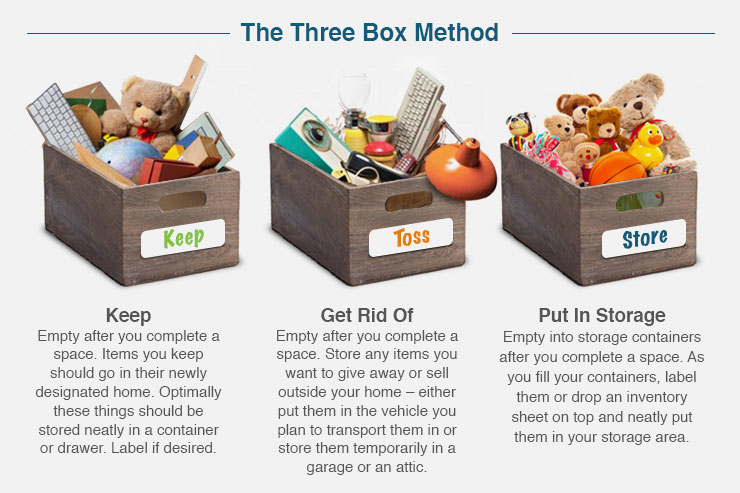 three-box-method - Easy Home Organization Tips to Help You Start Organizing
